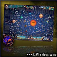 Children's Map of the Solar System